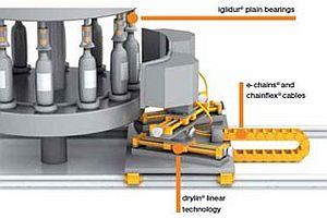 Продукти motion plastics за пакетиращата индустрия