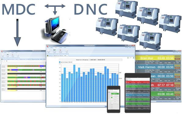 CIMCO – високоефективни решения за CNC професионалисти
